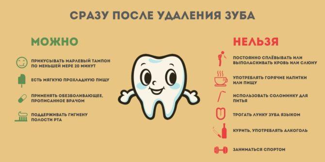 Что можно и нельзя делать после удаления зуба