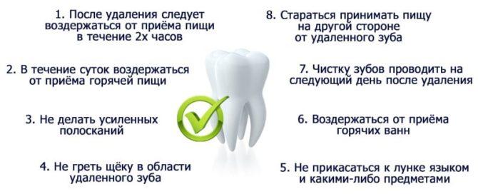 Что нельзя делать после удаления зуба