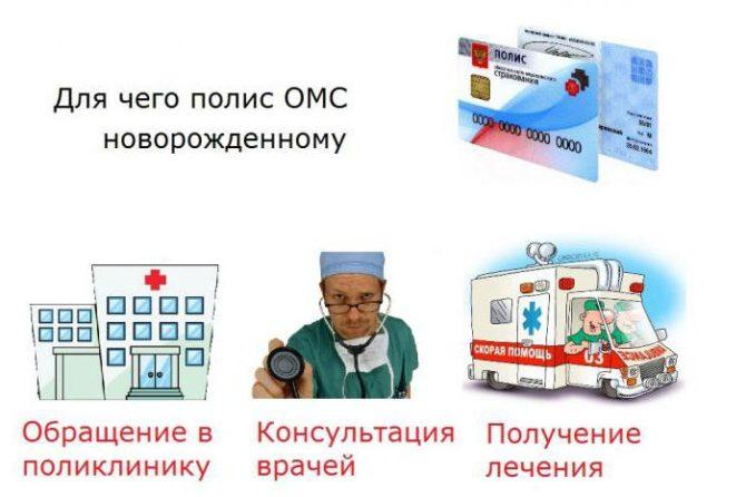Получить полис ОМС, какие операции делают бесплатно по полису омс, лечение зубов по полису омс