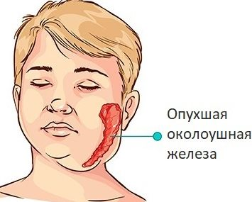 Симптом вязкая пенистая слюна
