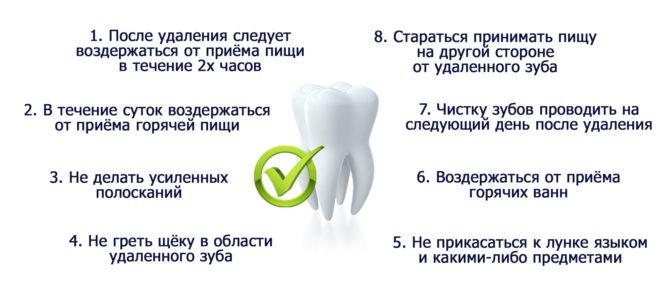 Перечень запрещенных после удаления зуба действий