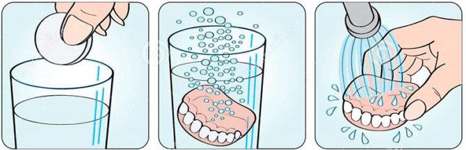 Правила применения таблеток для дезинфекции протезов