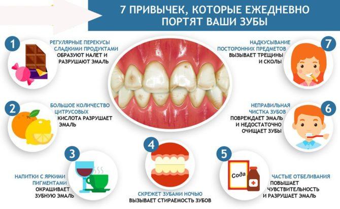 Если ноет вся челюсть какой зуб болит как это понять и точно определить