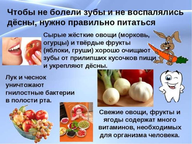 Продукты для здоровья зубов и десен