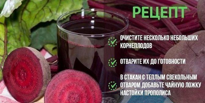 Рецепт свекольного отвара для лечения ангины