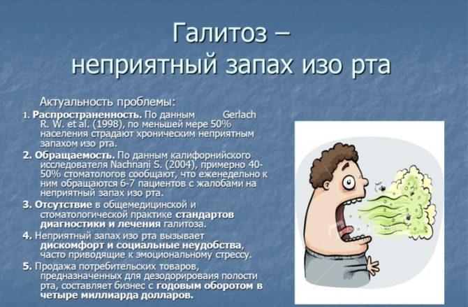 Статистические факты о неприятном запахе изо рта