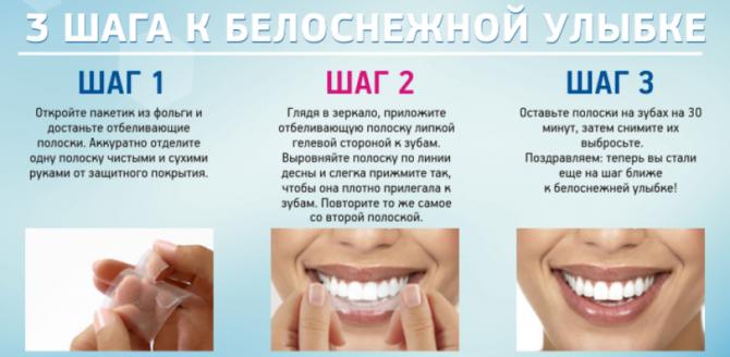 Как использовать отбеливающие полоски для зубов
