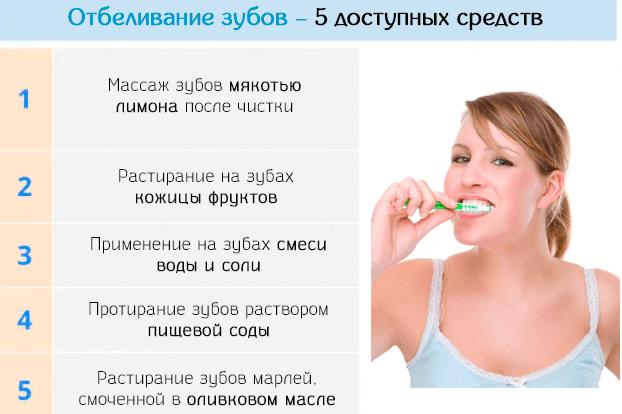 Пять доступных способов отбеливания зубов